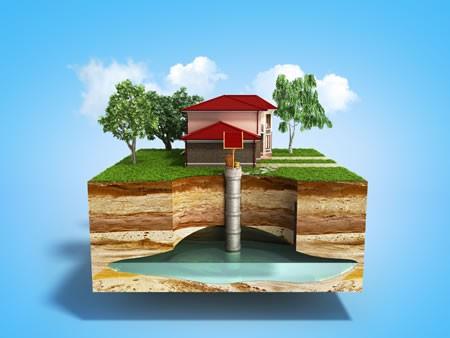 Water Well System - Underground Aquifer